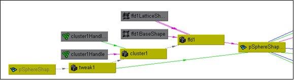 Custom Shapes in the Maya API - Around the Corner